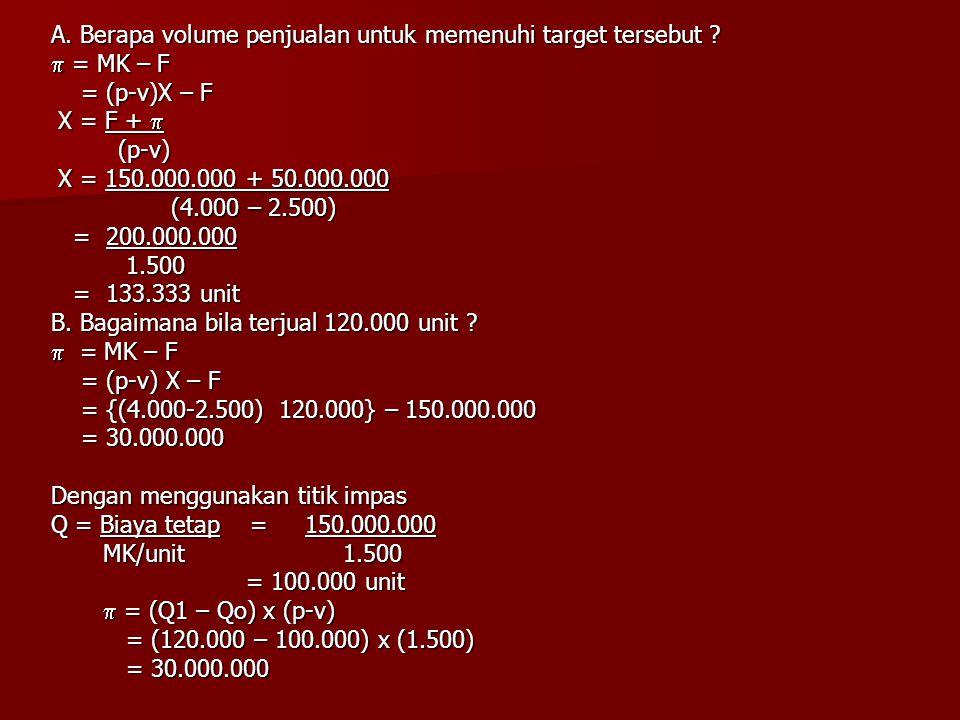 A. Berapa volume penjualan untuk memenuhi target tersebut