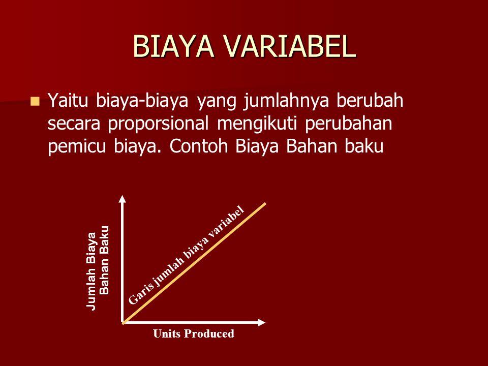 BIAYA VARIABEL Yaitu biaya-biaya yang jumlahnya berubah secara proporsional mengikuti perubahan pemicu biaya. Contoh Biaya Bahan baku.