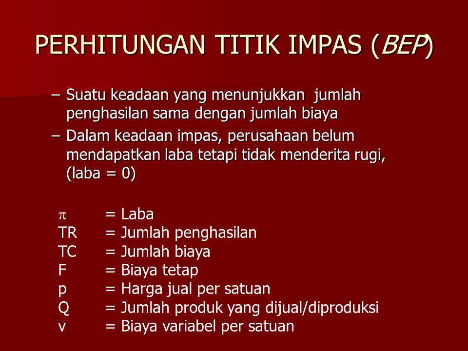 PERHITUNGAN TITIK IMPAS (BEP)