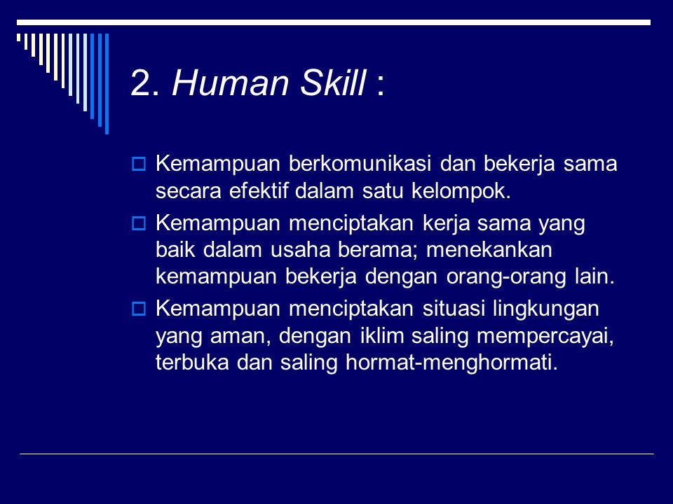 2. Human Skill : Kemampuan berkomunikasi dan bekerja sama secara efektif dalam satu kelompok.