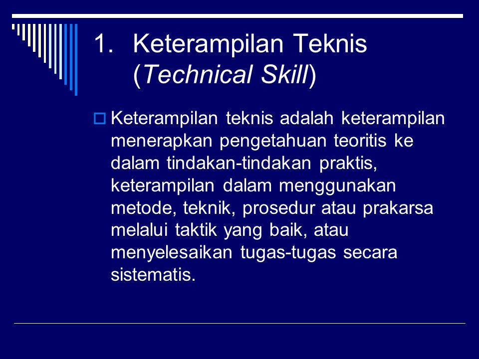 Keterampilan Teknis (Technical Skill)