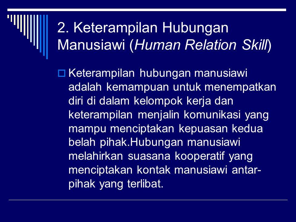 2. Keterampilan Hubungan Manusiawi (Human Relation Skill)