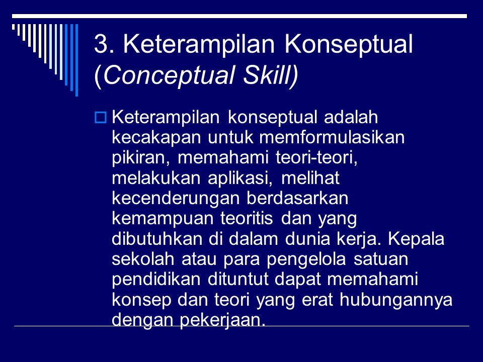 3. Keterampilan Konseptual (Conceptual Skill)
