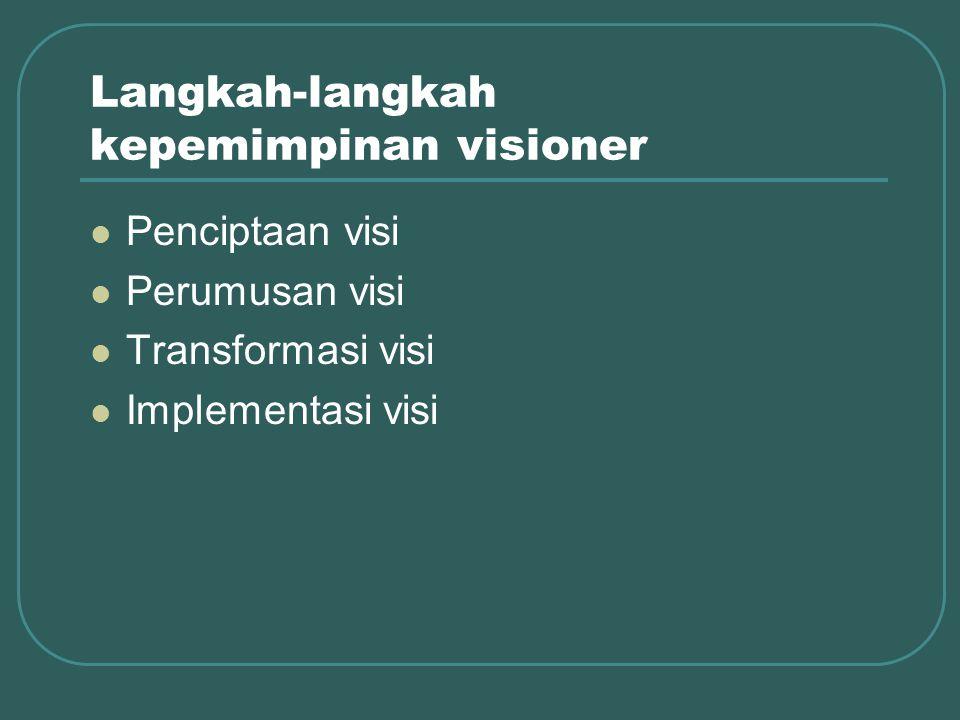 Langkah-langkah kepemimpinan visioner