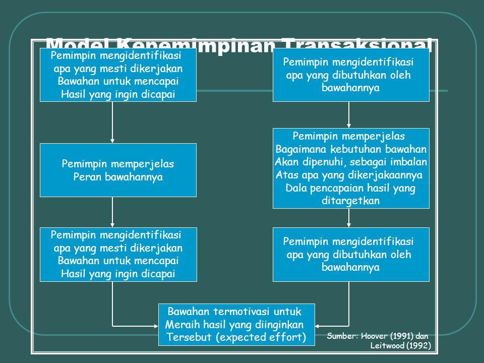 Model Kepemimpinan Transaksional