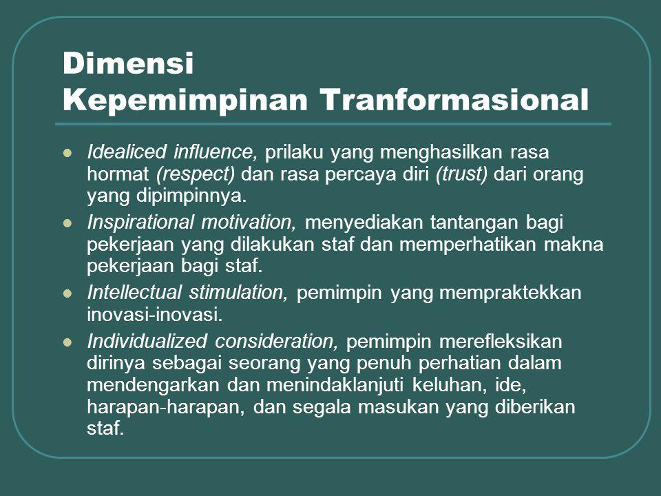 Dimensi Kepemimpinan Tranformasional