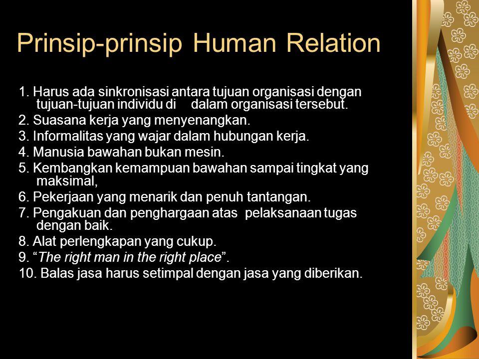Prinsip-prinsip Human Relation