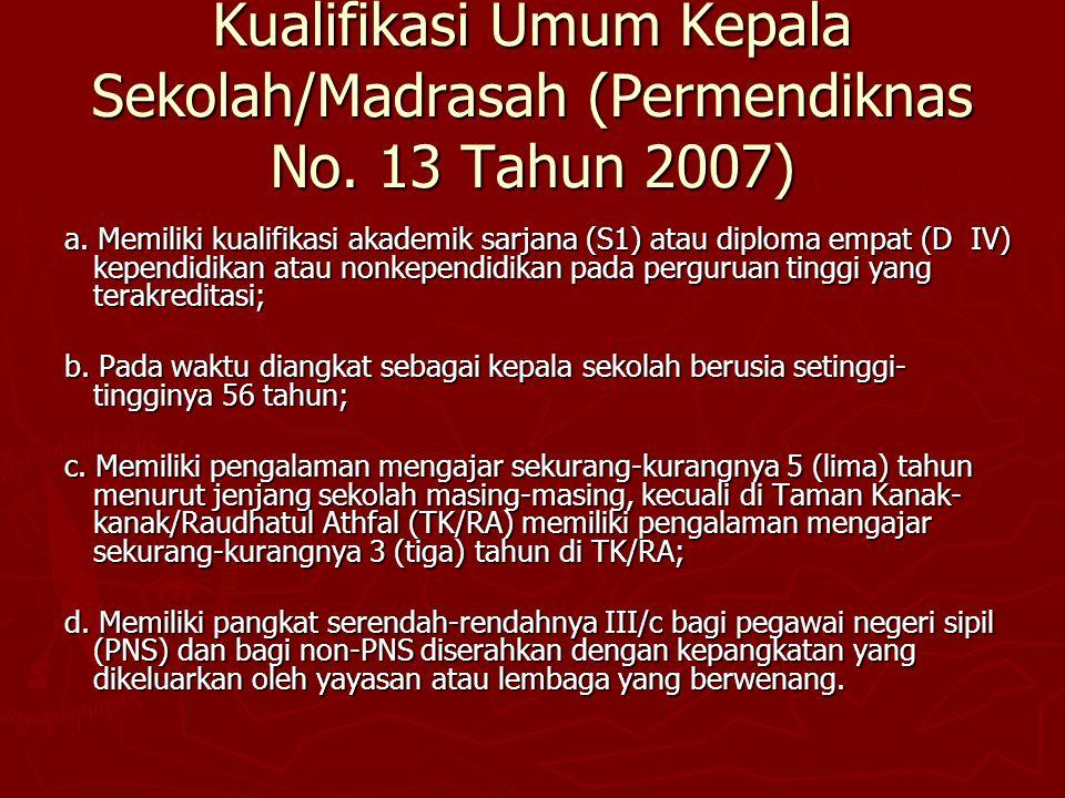 Kualifikasi Umum Kepala Sekolah/Madrasah (Permendiknas No