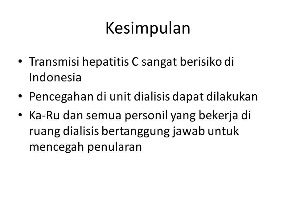 Kesimpulan Transmisi hepatitis C sangat berisiko di Indonesia