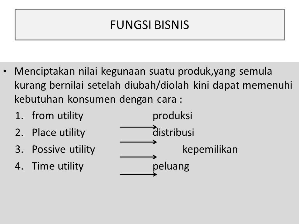 FUNGSI BISNIS