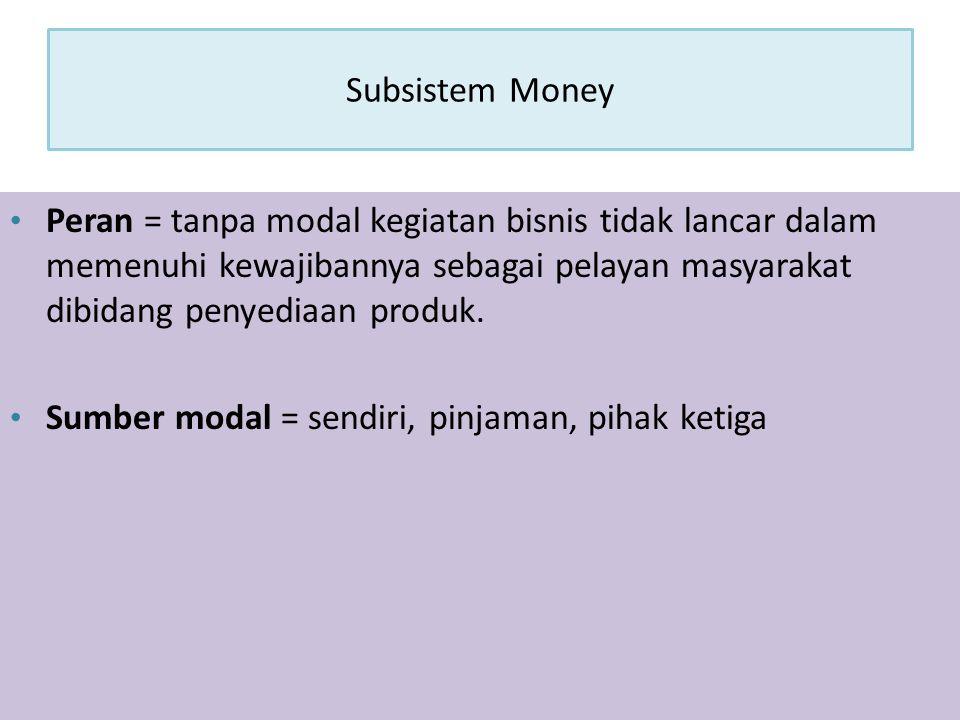 Subsistem Money Peran = tanpa modal kegiatan bisnis tidak lancar dalam memenuhi kewajibannya sebagai pelayan masyarakat dibidang penyediaan produk.