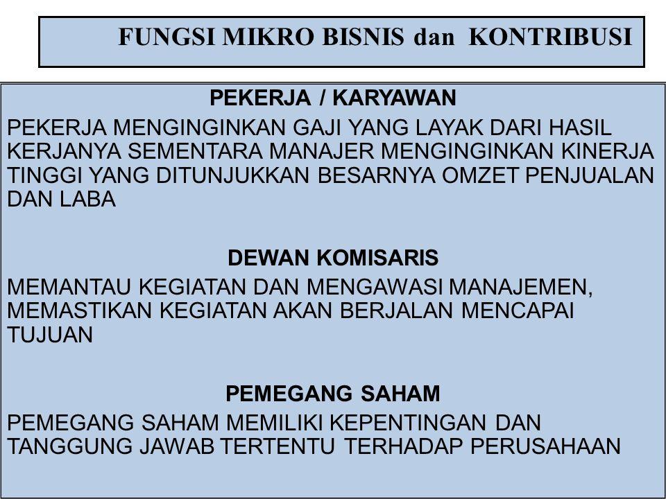 FUNGSI MIKRO BISNIS dan KONTRIBUSI