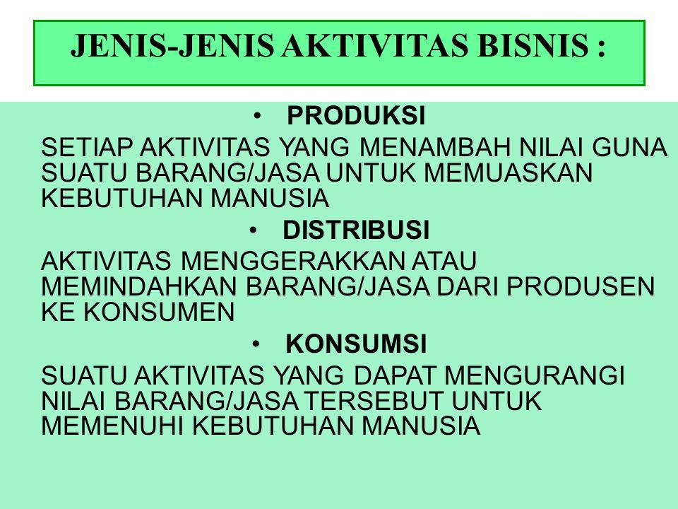 JENIS-JENIS AKTIVITAS BISNIS :