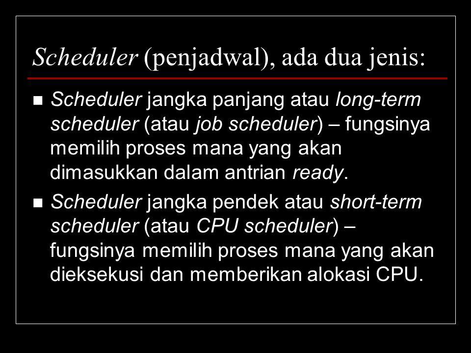 Scheduler (penjadwal), ada dua jenis:
