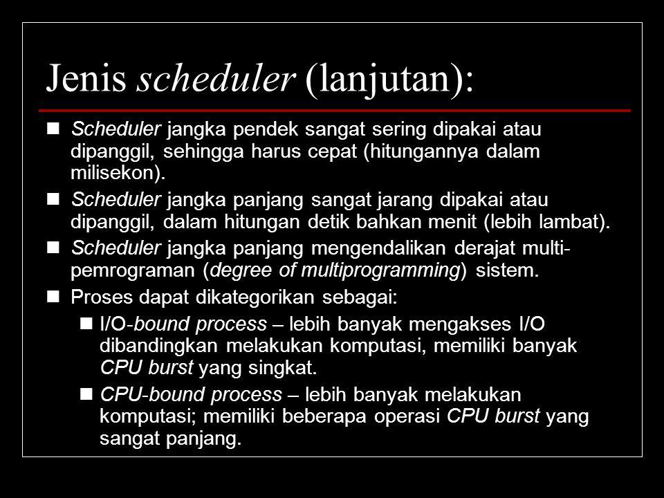 Jenis scheduler (lanjutan):