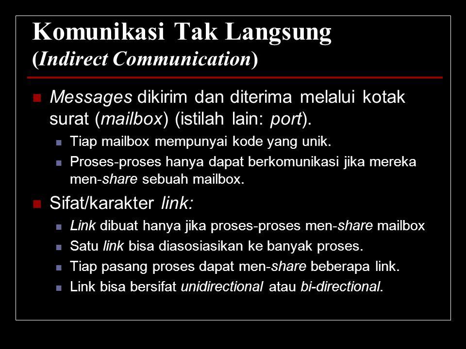 Komunikasi Tak Langsung (Indirect Communication)