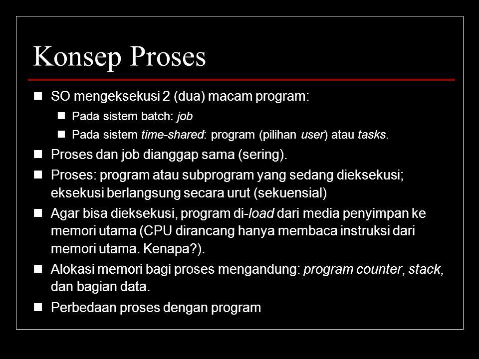 Konsep Proses SO mengeksekusi 2 (dua) macam program: