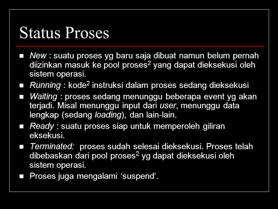 Status Proses New : suatu proses yg baru saja dibuat namun belum pernah diizinkan masuk ke pool proses2 yang dapat dieksekusi oleh sistem operasi.