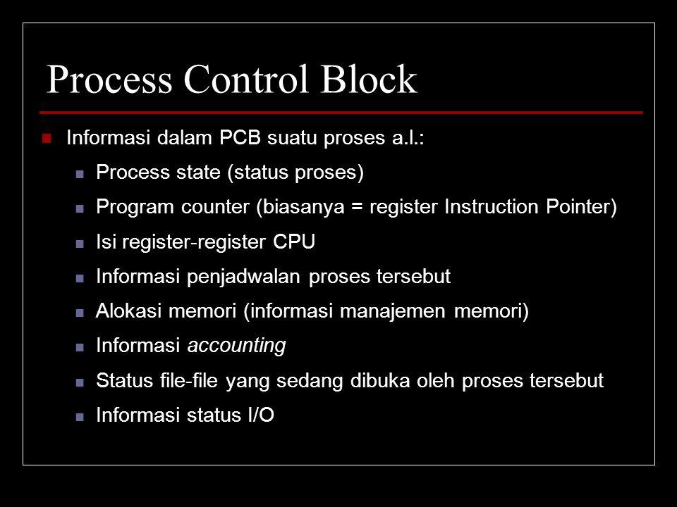 Process Control Block Informasi dalam PCB suatu proses a.l.: