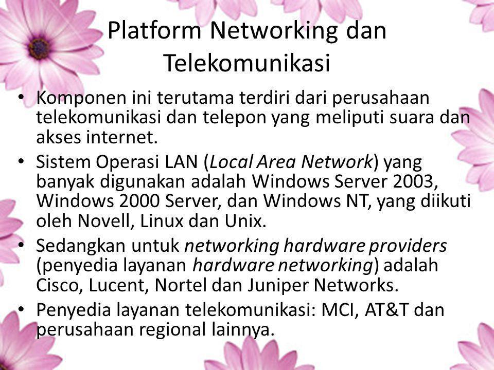 Platform Networking dan Telekomunikasi
