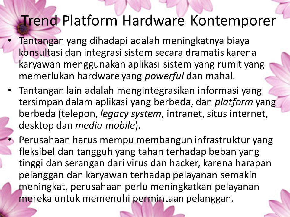 Trend Platform Hardware Kontemporer