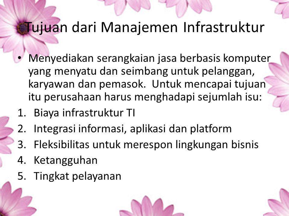 Tujuan dari Manajemen Infrastruktur