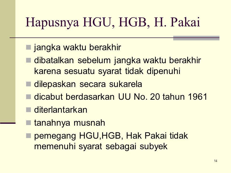 Hapusnya HGU, HGB, H. Pakai