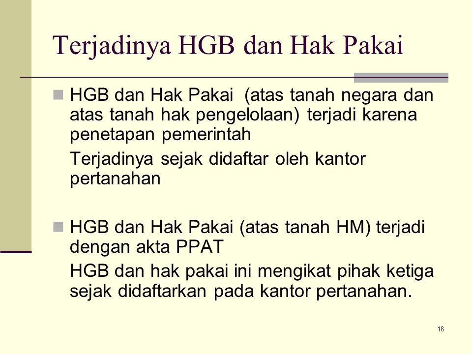 Terjadinya HGB dan Hak Pakai