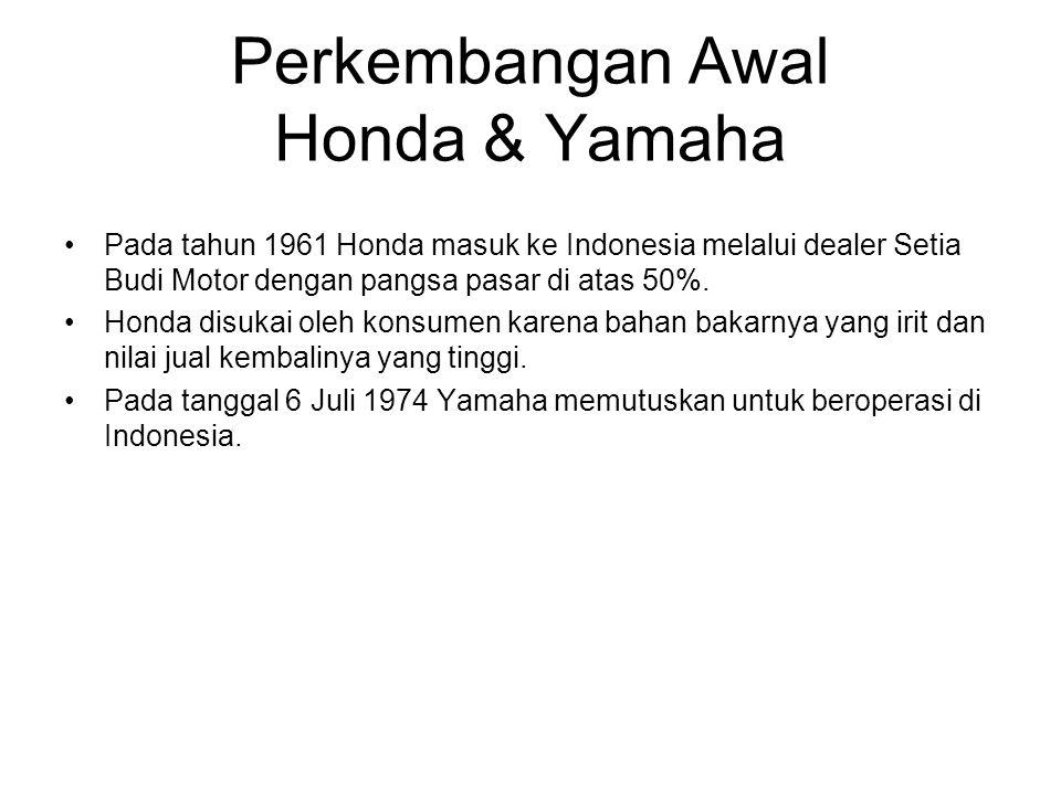 Perkembangan Awal Honda & Yamaha