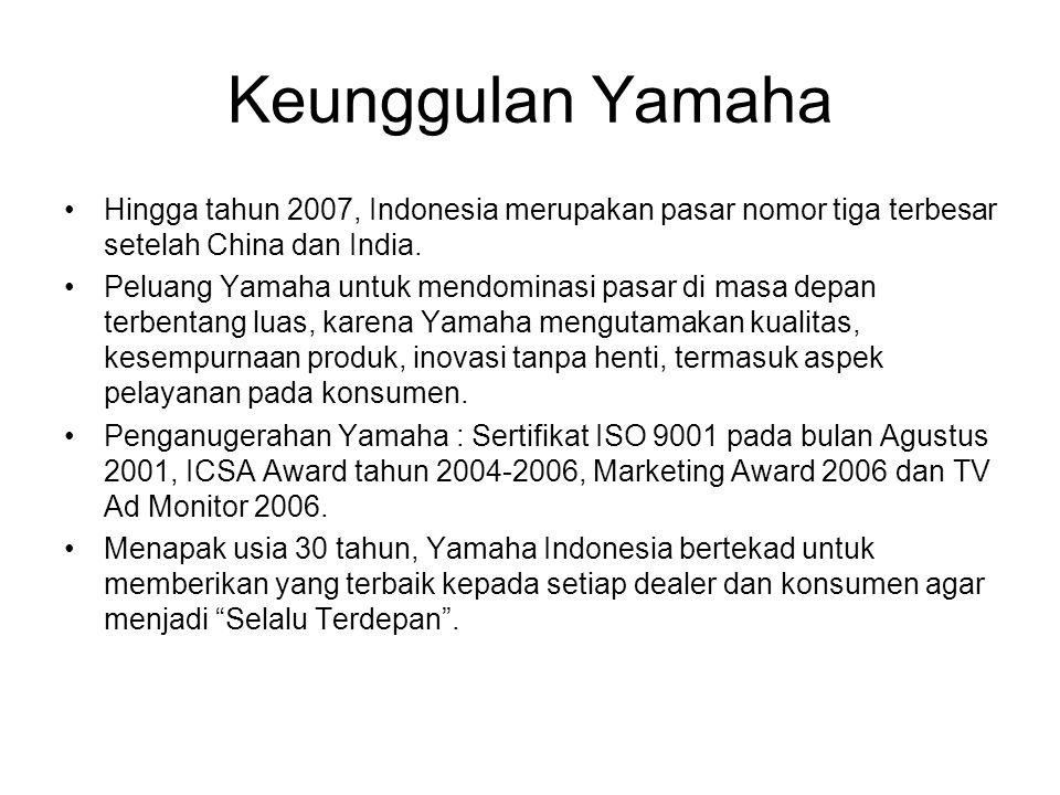 Keunggulan Yamaha Hingga tahun 2007, Indonesia merupakan pasar nomor tiga terbesar setelah China dan India.