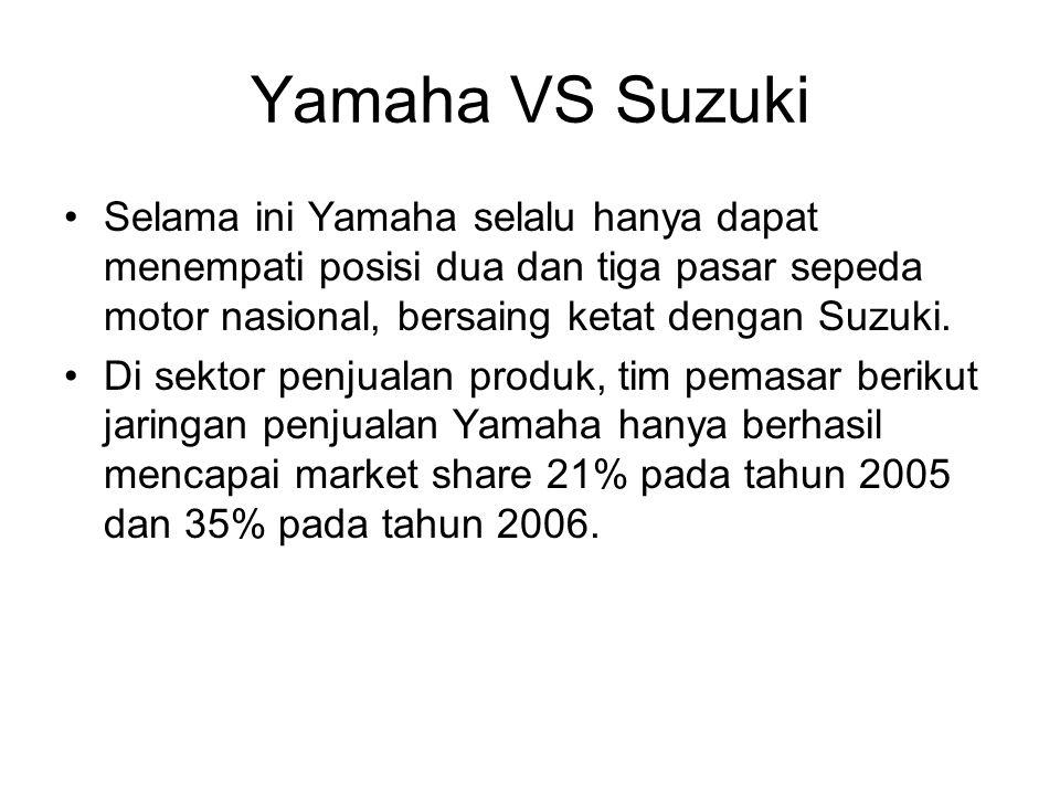 Yamaha VS Suzuki Selama ini Yamaha selalu hanya dapat menempati posisi dua dan tiga pasar sepeda motor nasional, bersaing ketat dengan Suzuki.
