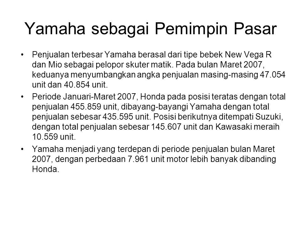 Yamaha sebagai Pemimpin Pasar
