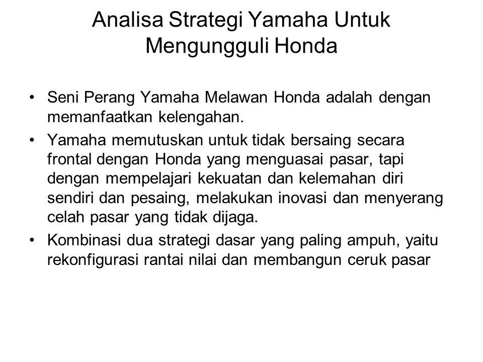 Analisa Strategi Yamaha Untuk Mengungguli Honda