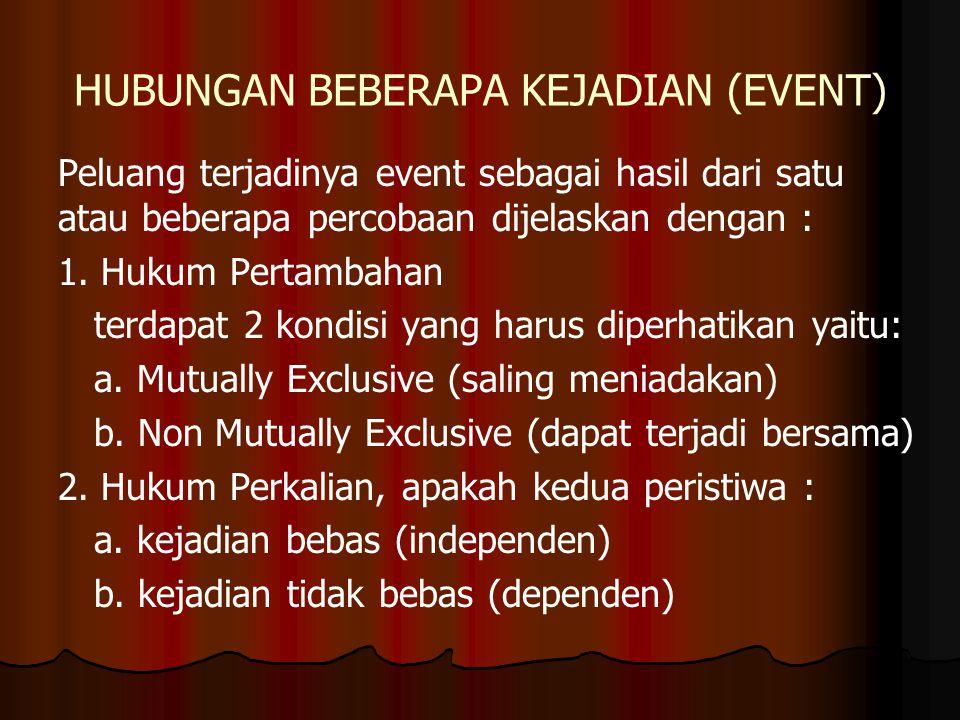 HUBUNGAN BEBERAPA KEJADIAN (EVENT)