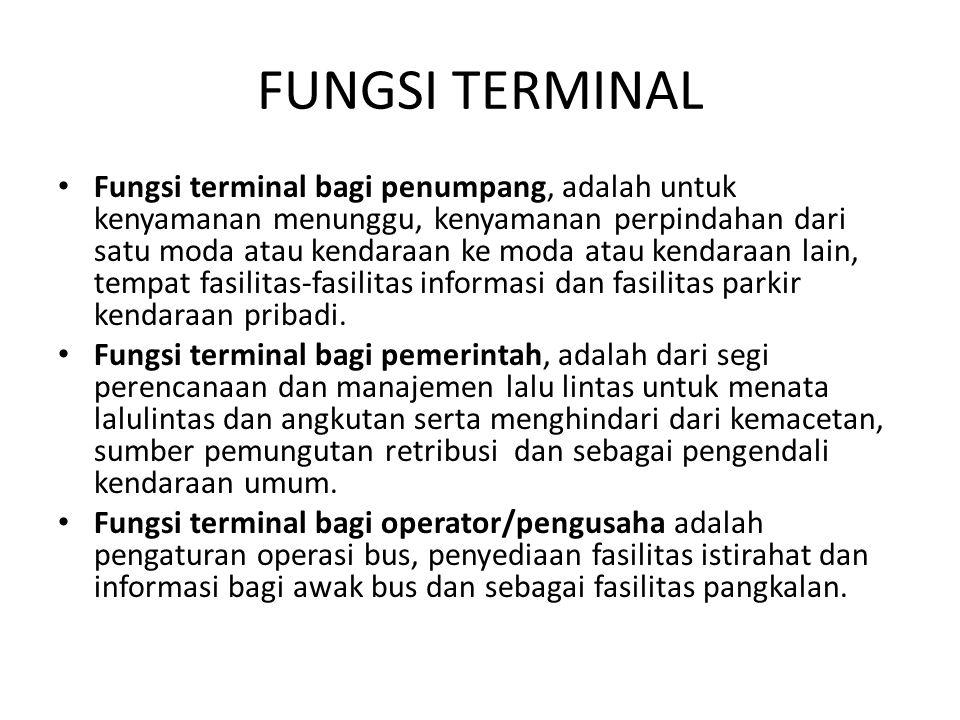 FUNGSI TERMINAL