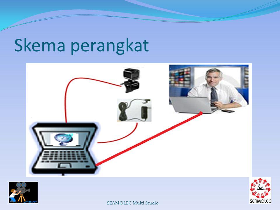 Skema perangkat SEAMOLEC Multi Studio