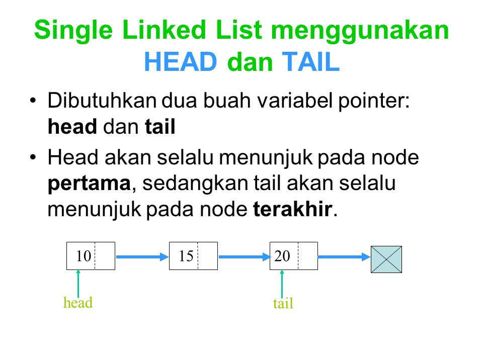 Single Linked List menggunakan HEAD dan TAIL