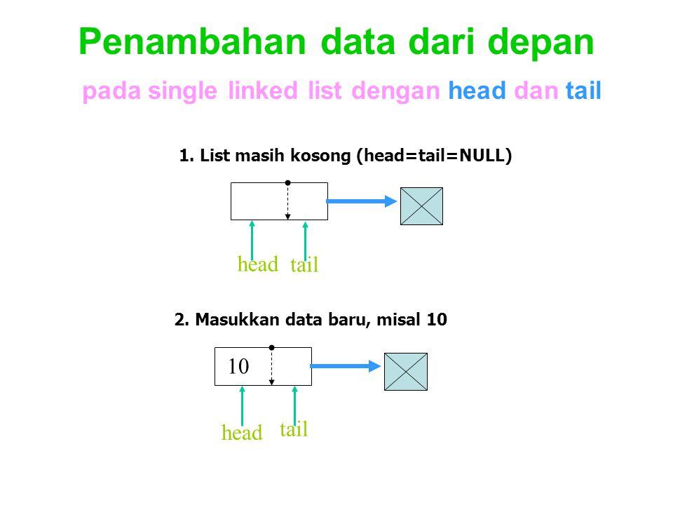 Penambahan data dari depan pada single linked list dengan head dan tail