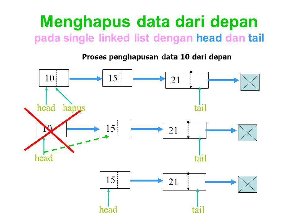 Menghapus data dari depan pada single linked list dengan head dan tail
