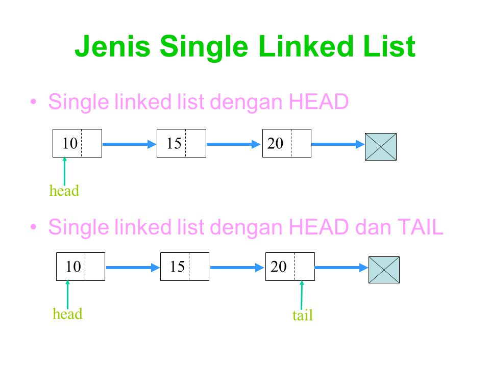 Jenis Single Linked List