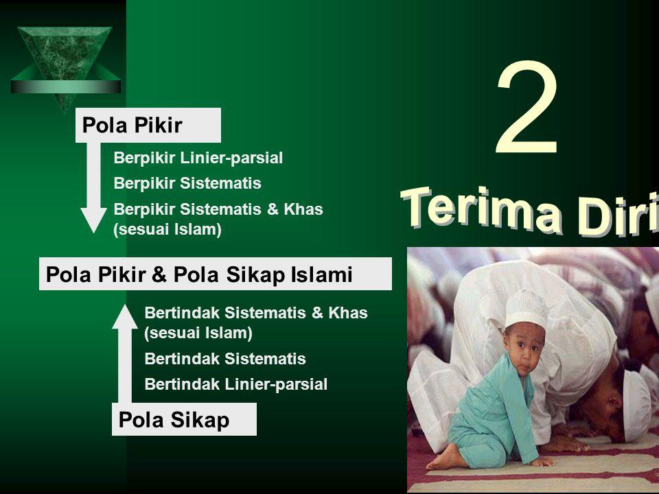 2 Terima Diri Pola Pikir Pola Pikir & Pola Sikap Islami Pola Sikap