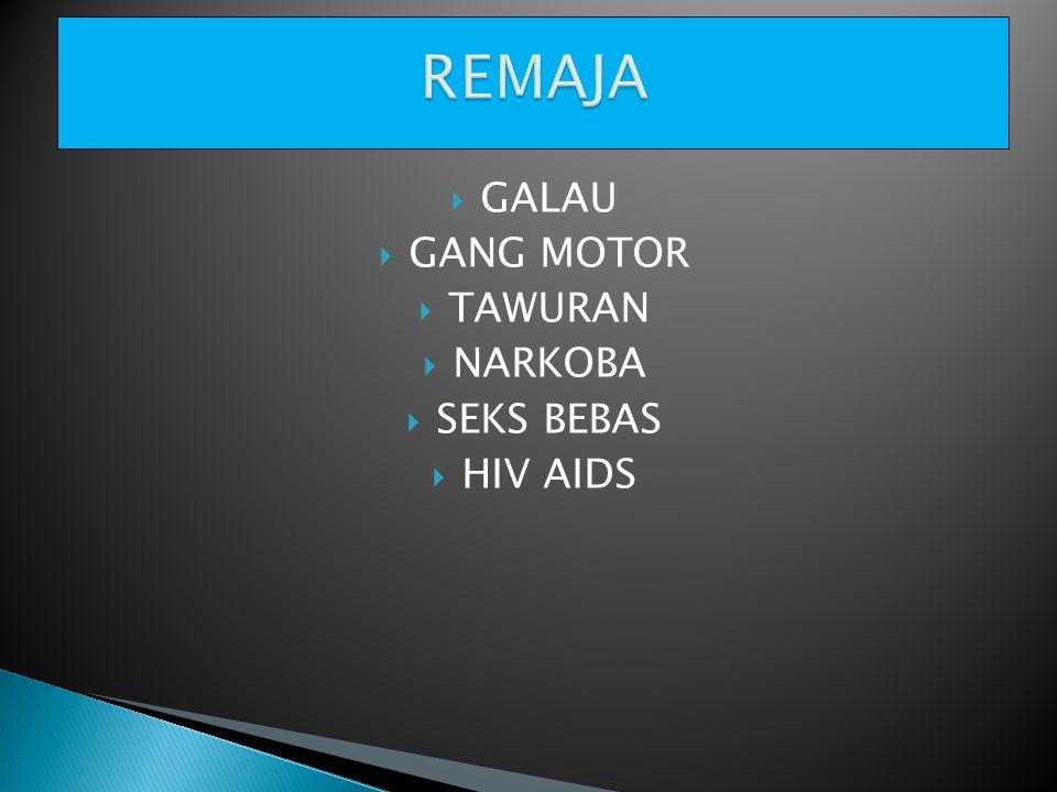REMAJA GALAU GANG MOTOR TAWURAN NARKOBA SEKS BEBAS HIV AIDS