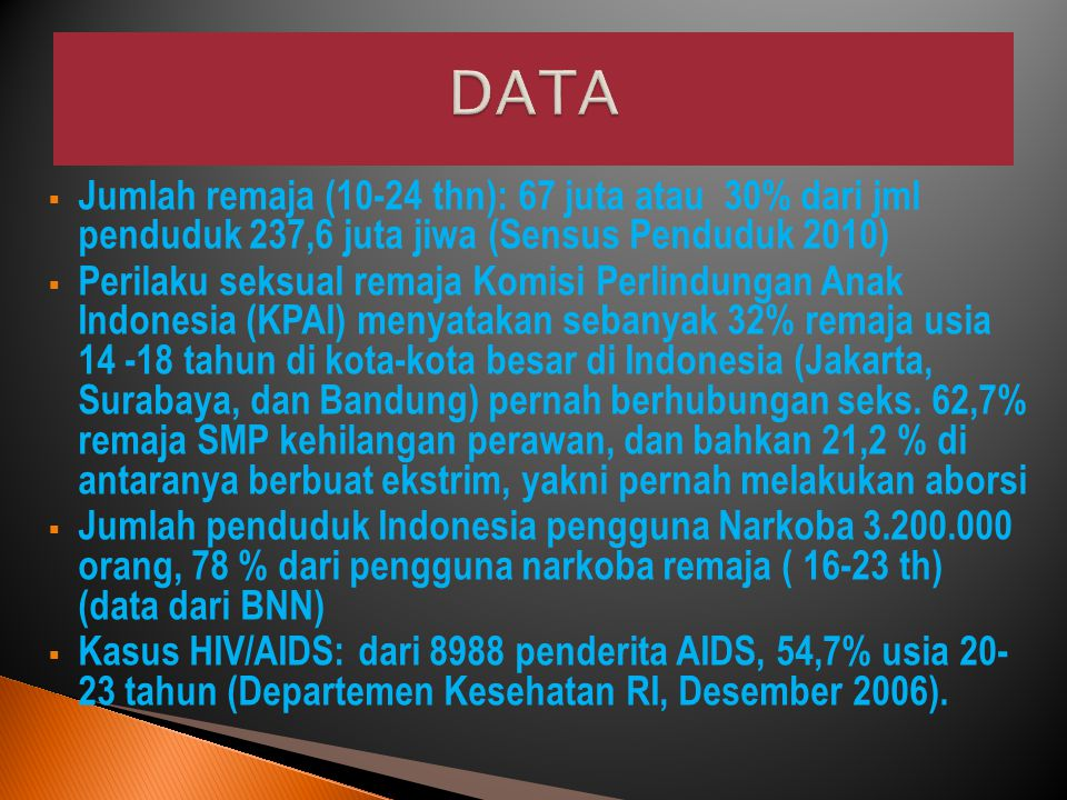 DATA Jumlah remaja (10-24 thn): 67 juta atau 30% dari jml penduduk 237,6 juta jiwa (Sensus Penduduk 2010)