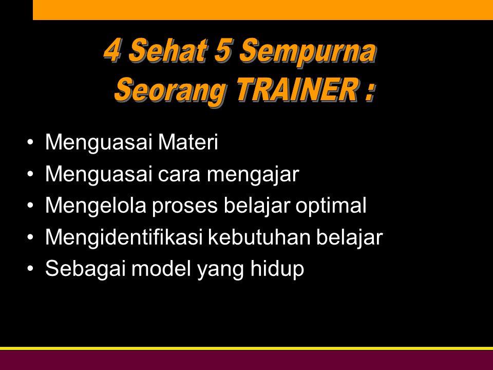 4 Sehat 5 Sempurna Seorang TRAINER : Menguasai Materi