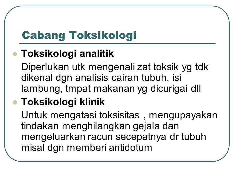 Cabang Toksikologi Toksikologi analitik