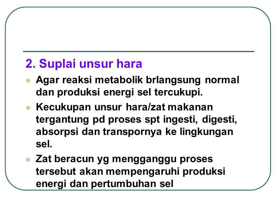 2. Suplai unsur hara Agar reaksi metabolik brlangsung normal dan produksi energi sel tercukupi.