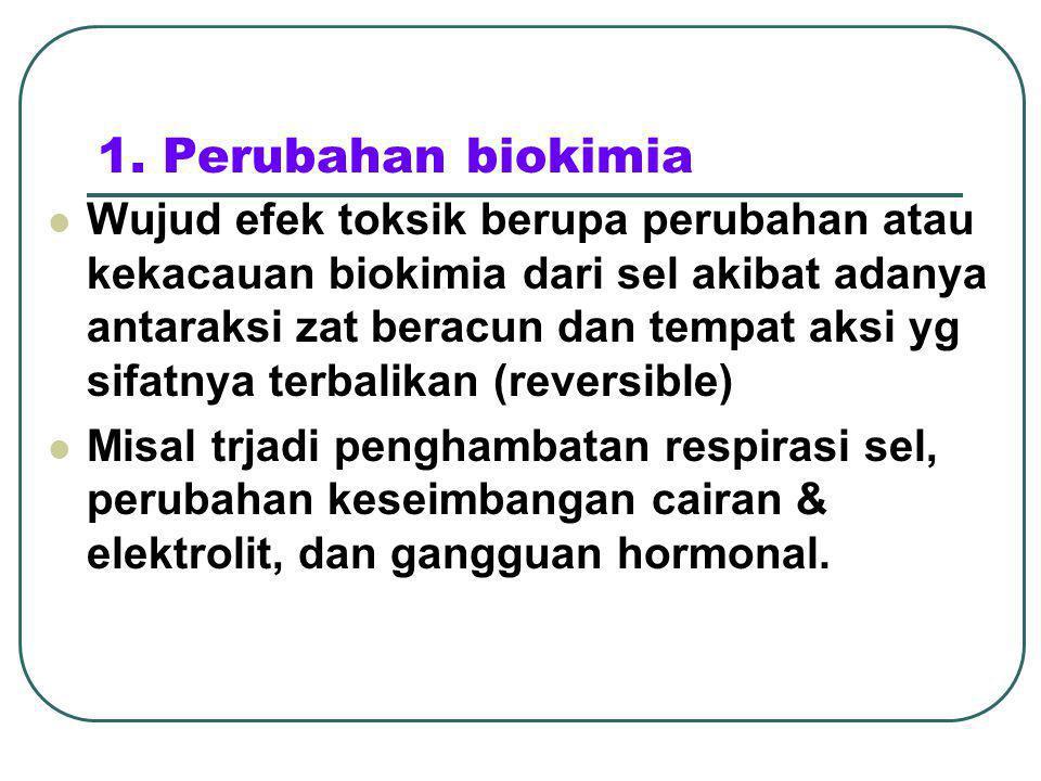 1. Perubahan biokimia