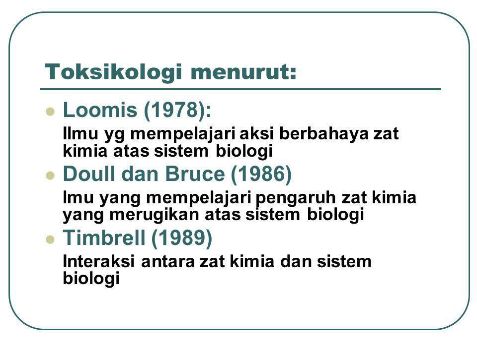 Toksikologi menurut: Loomis (1978): Doull dan Bruce (1986)