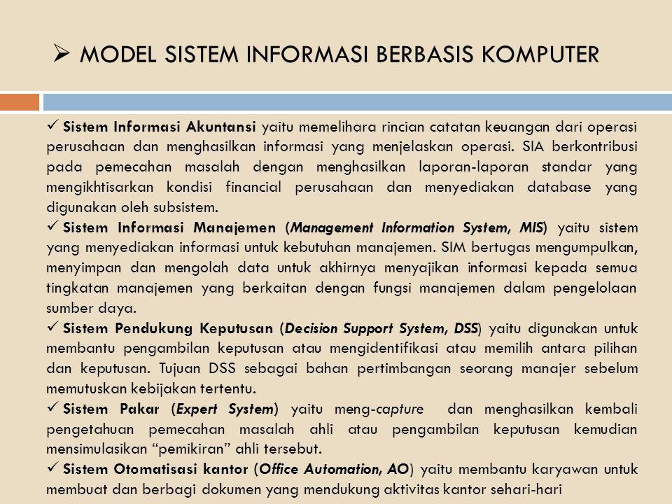 MODEL SISTEM INFORMASI BERBASIS KOMPUTER