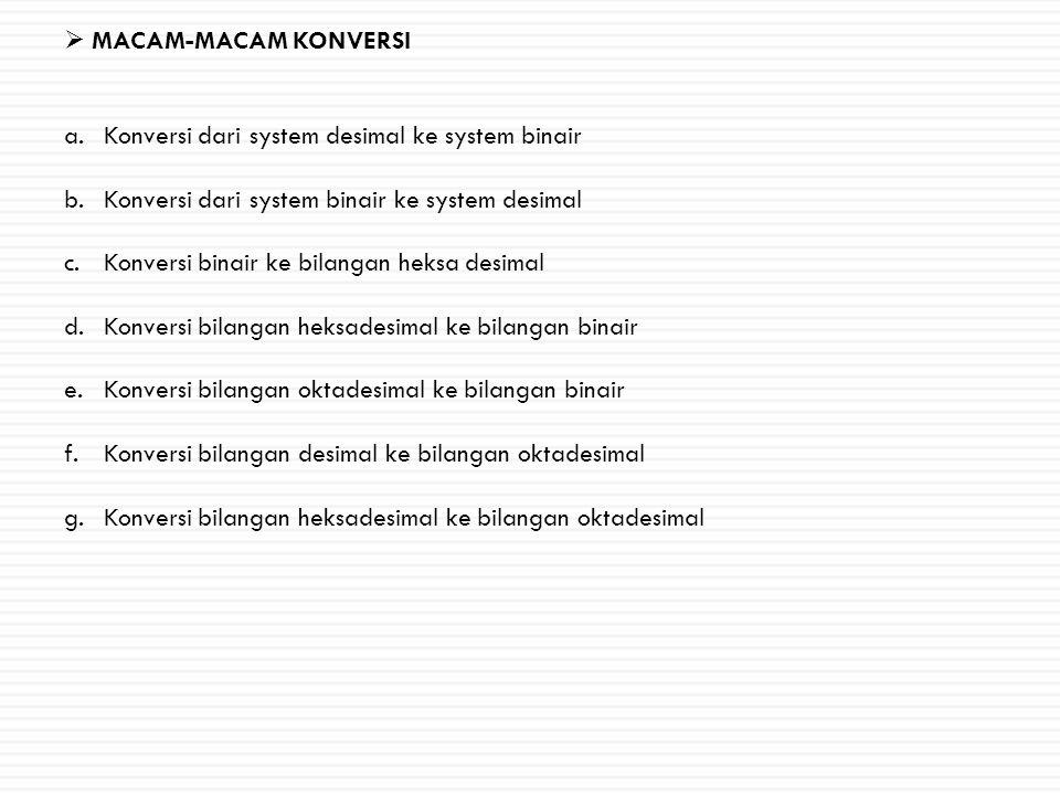 MACAM-MACAM KONVERSI Konversi dari system desimal ke system binair. Konversi dari system binair ke system desimal.